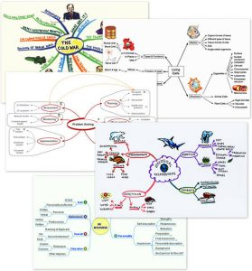 Mind Mapping – How to Mind Map